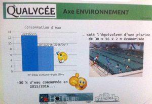 qualycee_resultats_eau